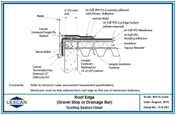 H S 203 Roof Edge Gravel Stop Or Drainage