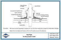 h-s-314-hot-pipe