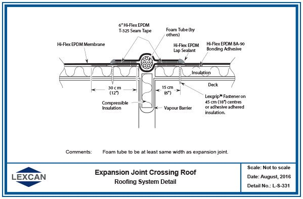Expansion Joint Flashing : Roof to wall expansion joint flashing best